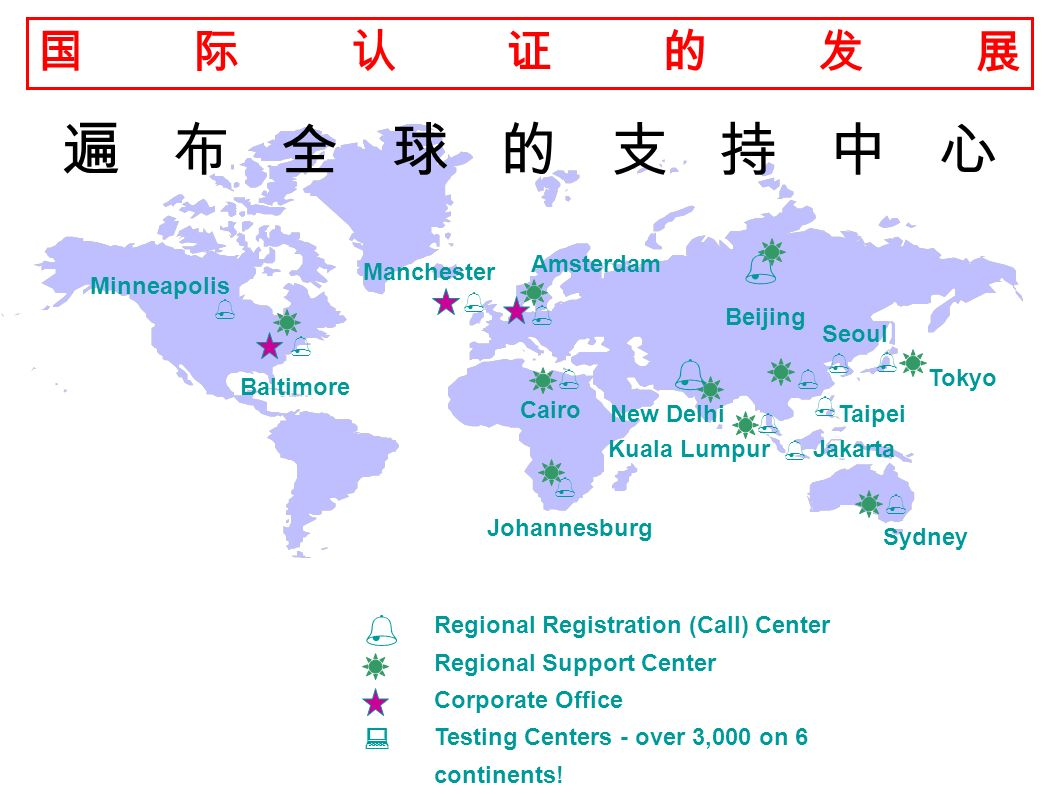遍布全球的支持中心 Regional Registration (Call) Center Regional Support Center Corporate Office Testing Centers - over 3,000 on 6 continents.