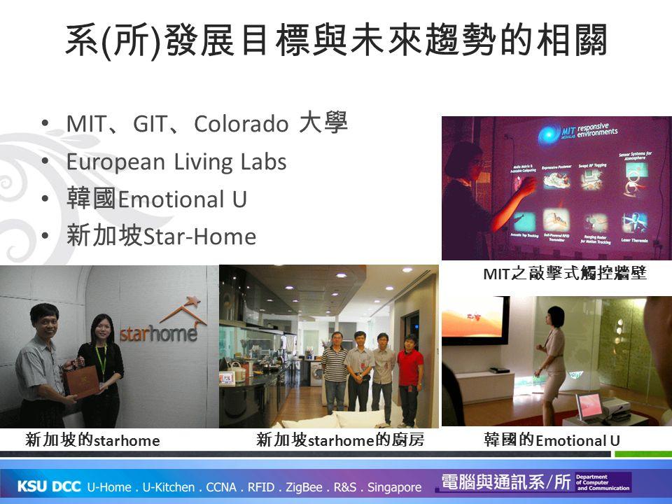 系 ( 所 ) 發展目標與未來趨勢的相關 MIT 、 GIT 、 Colorado 大學 European Living Labs 韓國 Emotional U 新加坡 Star-Home 新加坡的 starhome 新加坡 starhome 的廚房韓國的 Emotional U MIT 之敲擊式觸控牆壁