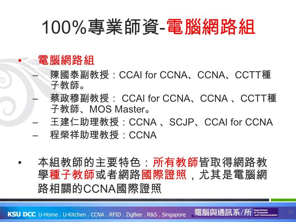 100% 專業師資 - 電腦網路組 電腦網路組 – 陳國泰副教授: CCAI for CCNA 、 CCNA 、 CCTT 種 子教師。 – 蔡政穆副教授: CCAI for CCNA 、 CCNA 、 CCTT 種 子教師、 MOS Master 。 – 王建仁助理教授: CCNA 、 SCJP 、 CCAI for CCNA – 程榮祥助理教授: CCNA 本組教師的主要特色:所有教師皆取得網路教 學種子教師或者網路國際證照,尤其是電腦網 路相關的 CCNA 國際證照 31