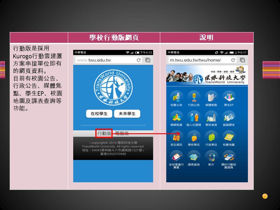 學校行動版網頁說明 行動版是採用 Kurogo 行動雲建置 方案串接單位即有 的網頁資料。 目前有校園公告、 行政公告、媒體焦 點、學生 EP 、校園 地圖及課表查詢等 功能。