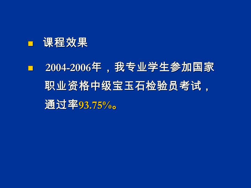 课程效果 课程效果 2004-2006 年,我专业学生参加国家 2004-2006 年,我专业学生参加国家 职业资格中级宝玉石检验员考试, 职业资格中级宝玉石检验员考试, 通过率 93.75% 。 通过率 93.75% 。