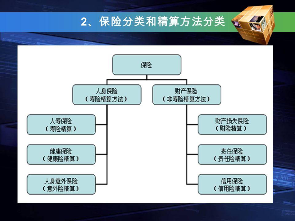 2 、保险分类和精算方法分类
