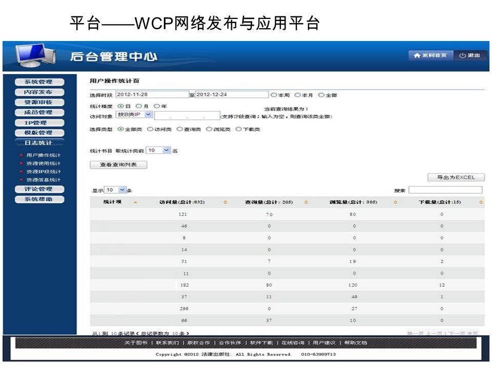 平台 ——WCP 网络发布与应用平台