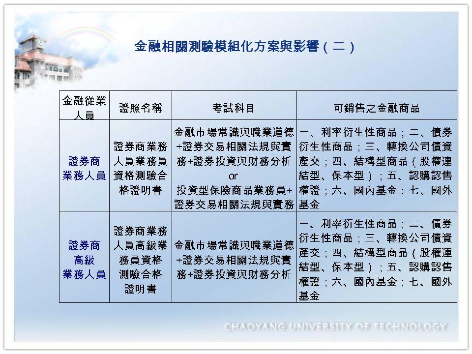 金融相關測驗模組化方案與影響(二)