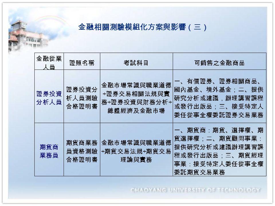 金融相關測驗模組化方案與影響(三)