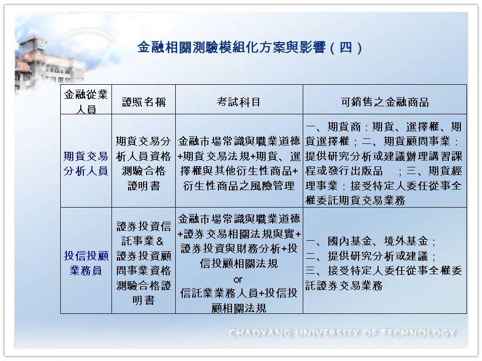 金融相關測驗模組化方案與影響(四)