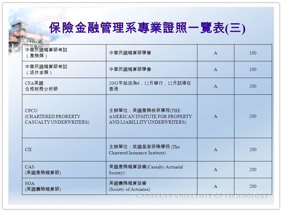 保險金融管理系專業證照一覽表 ( 三 ) 中華民國精算師考試 (產險類) 中華民國精算師學會 A100 中華民國精算師考試 (退休金類) 中華民國精算師學會 A100 CFA 美國 合格財務分析師 2003 年起改為 6 . 12 月舉行, 12 月試場在 香港 A200 CPCU (CHARTERED PRORERTY CASUALTY UNDERWRITERS) 主辦單位:美國產險核保學院 (THE AMERICAN INSITUTE FOR PROPERTY AND LIABILLITY UNDERWRITERS) A200 CII 主辦單位:英國皇家保險學院 (The Chartered Insurance Institute) A200 CAS ( 美國產險精算師 ) 美國產險精算協會 (Casualty Actuarial Society) A200 SOA ( 美國壽險精算師 ) 美國壽險精算協會 (Society of Actuaries) A200