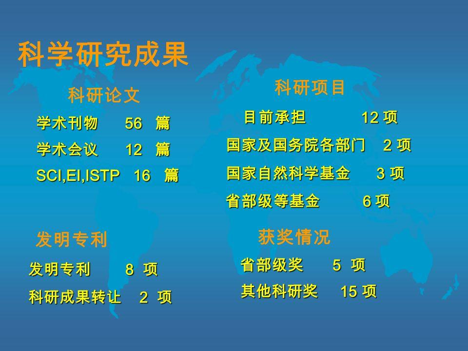 科学研究成果 科研论文 学术刊物 56 篇 学术会议 12 篇 SCI,EI,ISTP 16 篇 科研项目 目前承担 12 项 国家及国务院各部门 2 项 国家及国务院各部门 2 项 国家自然科学基金 3 项 国家自然科学基金 3 项 省部级等基金 6 项 省部级等基金 6 项 发明专利 发明专利 8 项 科研成果转让 2 项 获奖情况 省部级奖 5 项 省部级奖 5 项 其他科研奖 15 项 其他科研奖 15 项