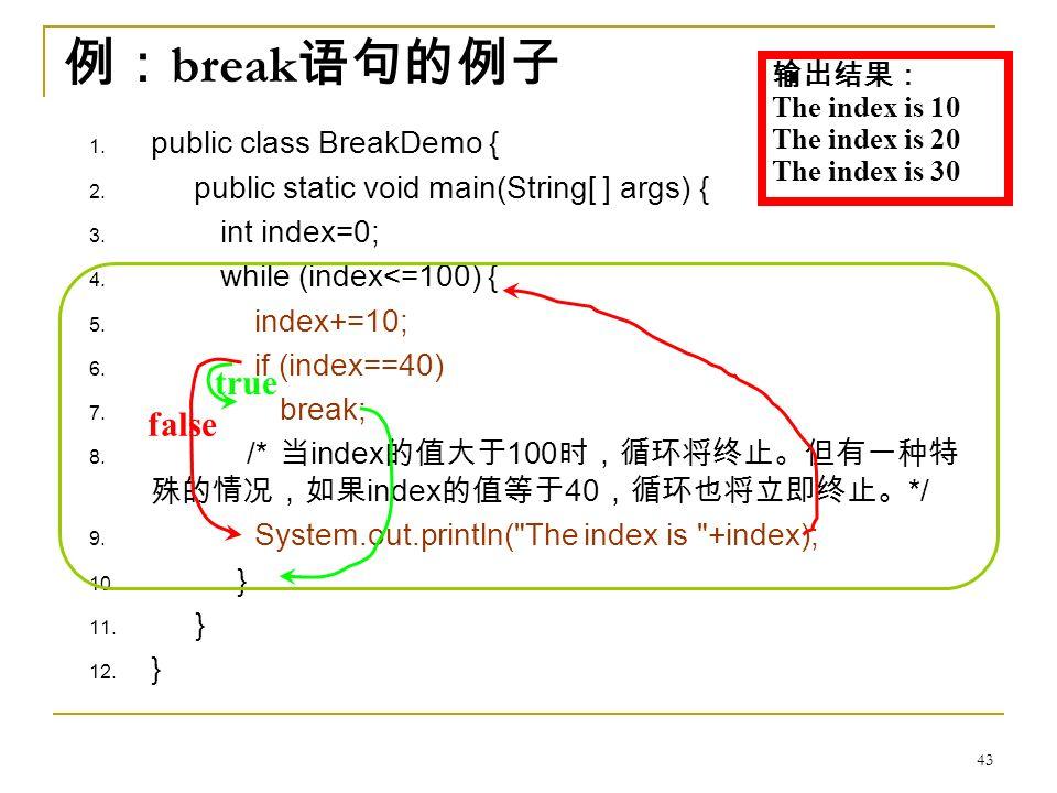例: break 语句的例子 1. public class BreakDemo { 2. public static void main(String[ ] args) { 3.