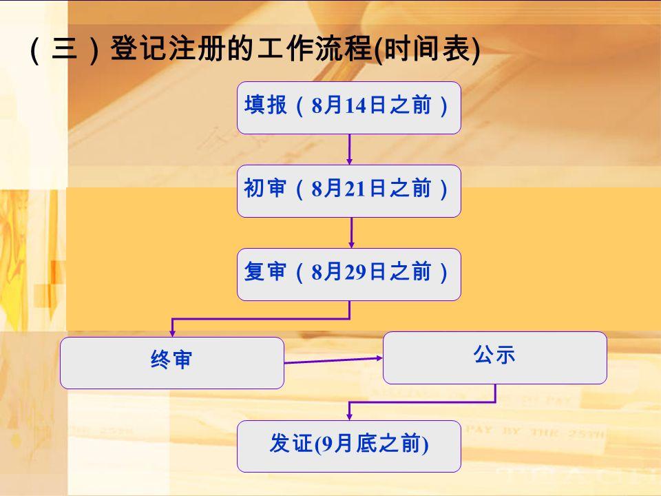 (三)登记注册的工作流程 ( 时间表 ) 填报( 8 月 14 日之前) 初审( 8 月 21 日之前) 复审( 8 月 29 日之前) 终审 公示 发证 (9 月底之前 )