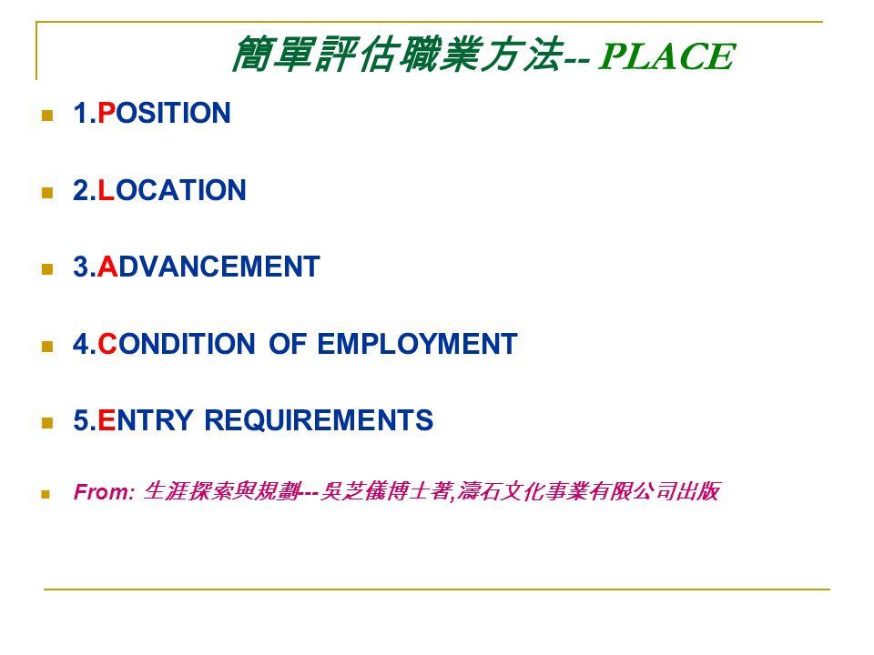 簡單評估職業方法 -- PLACE 1.POSITION 2.LOCATION 3.ADVANCEMENT 4.CONDITION OF EMPLOYMENT 5.ENTRY REQUIREMENTS From: 生涯探索與規劃 --- 吳芝儀博士著, 濤石文化事業有限公司出版