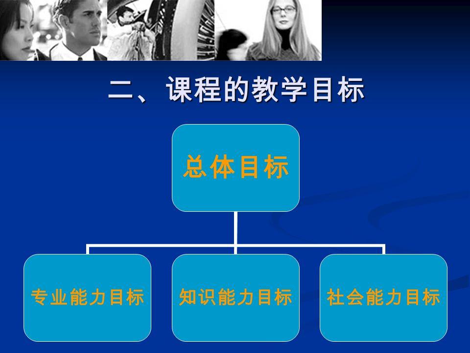 二、课程的教学目标 总体目标 专业能力目标知识能力目标社会能力目标