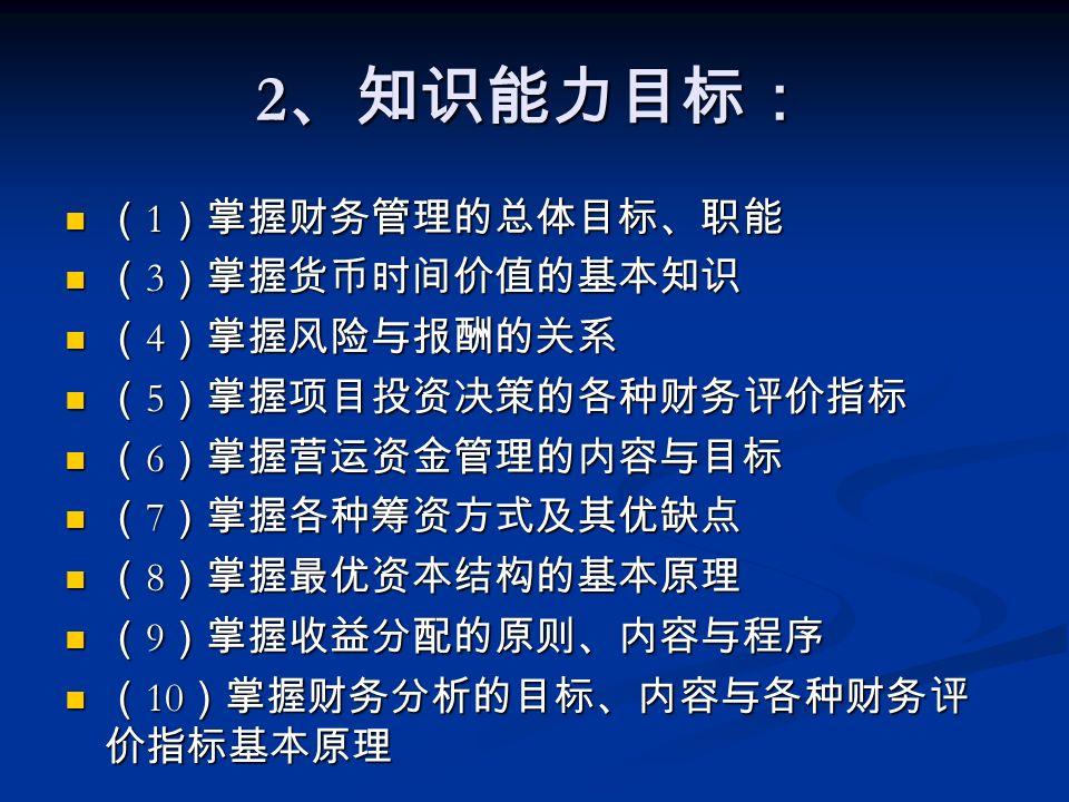 2 、知识能力目标: ( 1 )掌握财务管理的总体目标、职能 ( 1 )掌握财务管理的总体目标、职能 ( 3 )掌握货币时间价值的基本知识 ( 3 )掌握货币时间价值的基本知识 ( 4 )掌握风险与报酬的关系 ( 4 )掌握风险与报酬的关系 ( 5 )掌握项目投资决策的各种财务评价指标 ( 5 )掌握项目投资决策的各种财务评价指标 ( 6 )掌握营运资金管理的内容与目标 ( 6 )掌握营运资金管理的内容与目标 ( 7 )掌握各种筹资方式及其优缺点 ( 7 )掌握各种筹资方式及其优缺点 ( 8 )掌握最优资本结构的基本原理 ( 8 )掌握最优资本结构的基本原理 ( 9 )掌握收益分配的原则、内容与程序 ( 9 )掌握收益分配的原则、内容与程序 ( 10 )掌握财务分析的目标、内容与各种财务评 价指标基本原理 ( 10 )掌握财务分析的目标、内容与各种财务评 价指标基本原理