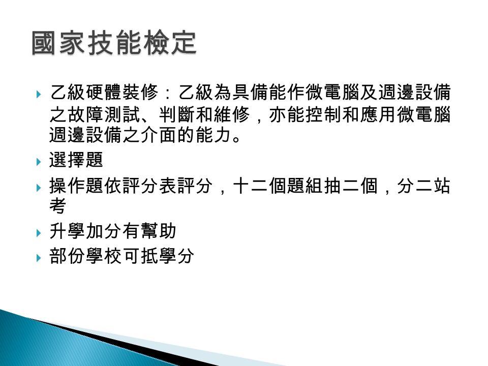  乙級硬體裝修:乙級為具備能作微電腦及週邊設備 之故障測試、判斷和維修,亦能控制和應用微電腦 週邊設備之介面的能力。  選擇題  操作題依評分表評分,十二個題組抽二個,分二站 考  升學加分有幫助  部份學校可抵學分