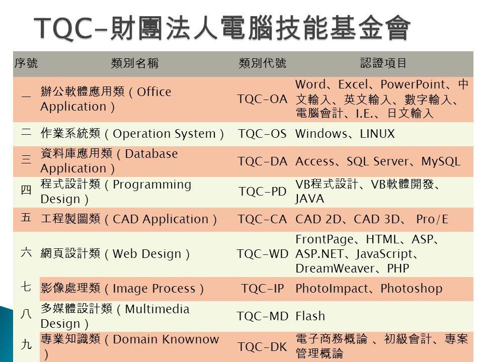 序號類別名稱類別代號認證項目 一 辦公軟體應用類( Office Application ) TQC-OA Word 、 Excel 、 PowerPoint 、中 文輸入、英文輸入、數字輸入、 電腦會計、 I.E.