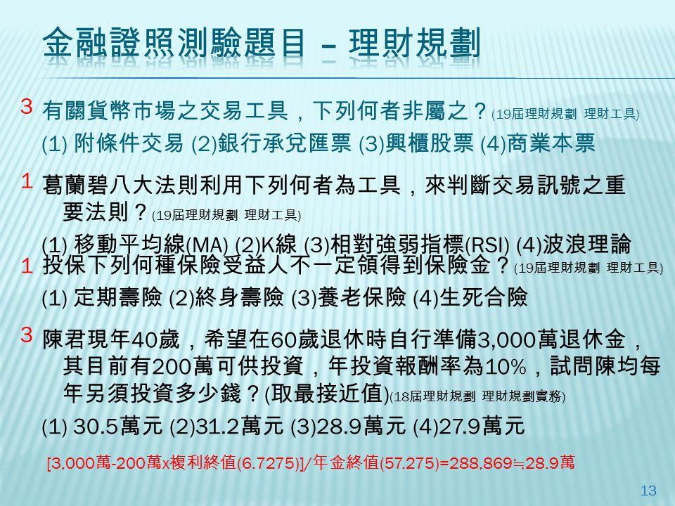 有關貨幣市場之交易工具,下列何者非屬之? (19 屆理財規劃 理財工具 ) (1) 附條件交易 (2) 銀行承兌匯票 (3) 興櫃股票 (4) 商業本票 13 3 1 葛蘭碧八大法則利用下列何者為工具,來判斷交易訊號之重 要法則? (19 屆理財規劃 理財工具 ) (1) 移動平均線 (MA) (2)K 線 (3) 相對強弱指標 (RSI) (4) 波浪理論 1 投保下列何種保險受益人不一定領得到保險金? (19 屆理財規劃 理財工具 ) (1) 定期壽險 (2) 終身壽險 (3) 養老保險 (4) 生死合險 陳君現年 40 歲,希望在 60 歲退休時自行準備 3,000 萬退休金, 其目前有 200 萬可供投資,年投資報酬率為 10% ,試問陳均每 年另須投資多少錢? ( 取最接近值 ) (18 屆理財規劃 理財規劃實務 ) (1) 30.5 萬元 (2)31.2 萬元 (3)28.9 萬元 (4)27.9 萬元 3 [3,000 萬 -200 萬 x 複利終值 (6.7275)]/ 年金終值 (57.275)=288,869 ≒ 28.9 萬