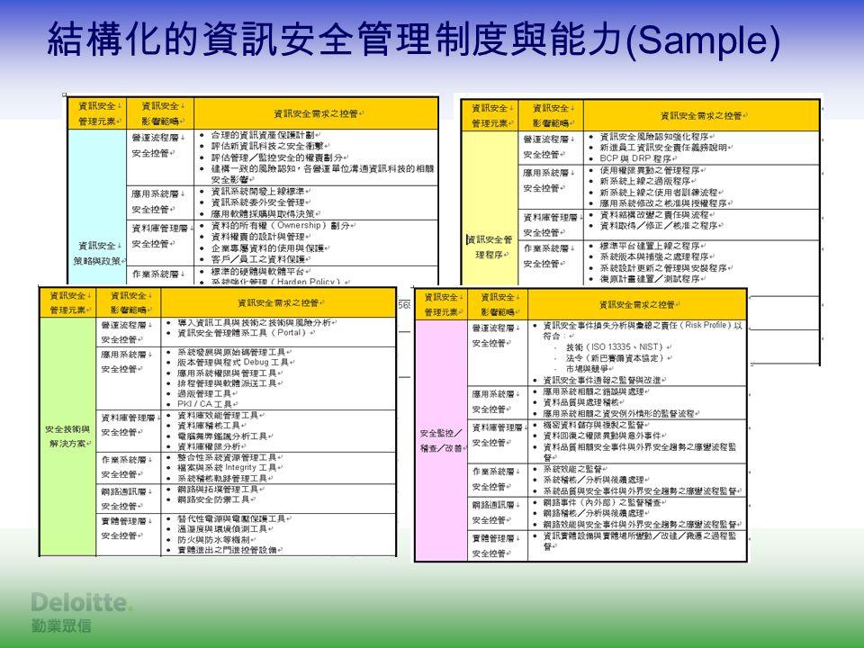 結構化的資訊安全管理制度與能力 (Sample)