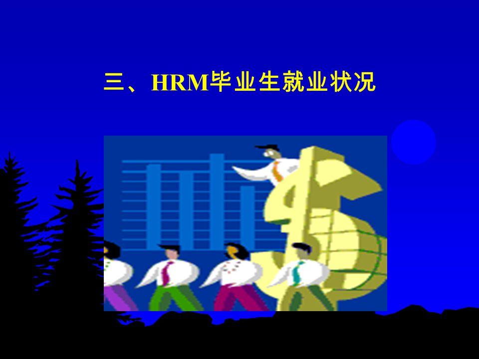 三、 HRM 毕业生就业状况