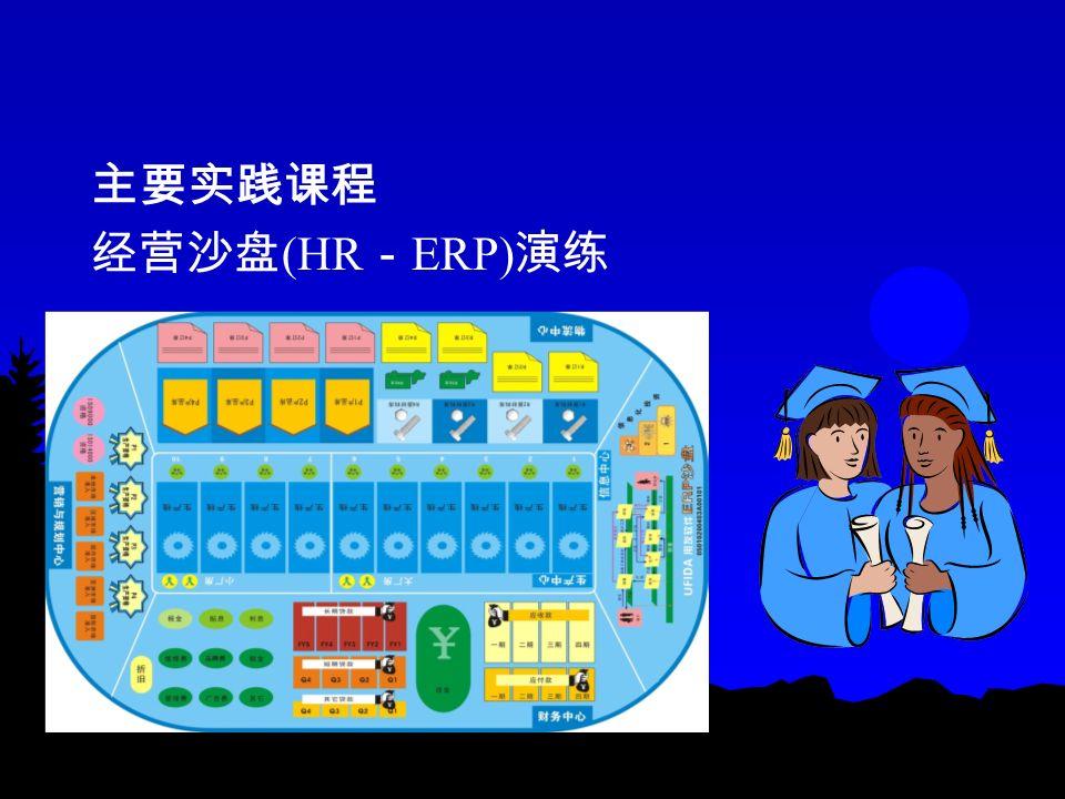 主要实践课程 经营沙盘 (HR - ERP) 演练 掌握 HR 的操作技巧, 适应企业管理要求。