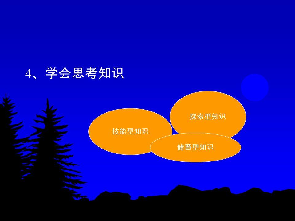 4 、学会思考知识 技能型知识 探索型知识 储蓄型知识