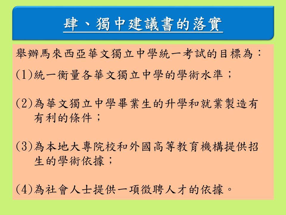 肆、獨中建議書的落實肆、獨中建議書的落實 舉辦馬來西亞華文獨立中學統一考試的目標為: (1)統一衡量各華文獨立中學的學術水準; (2)為華文獨立中學畢業生的升學和就業製造有 有利的條件; (3)為本地大專院校和外國高等教育機構提供招 生的學術依據; (4)為社會人士提供一項徵聘人才的依據。