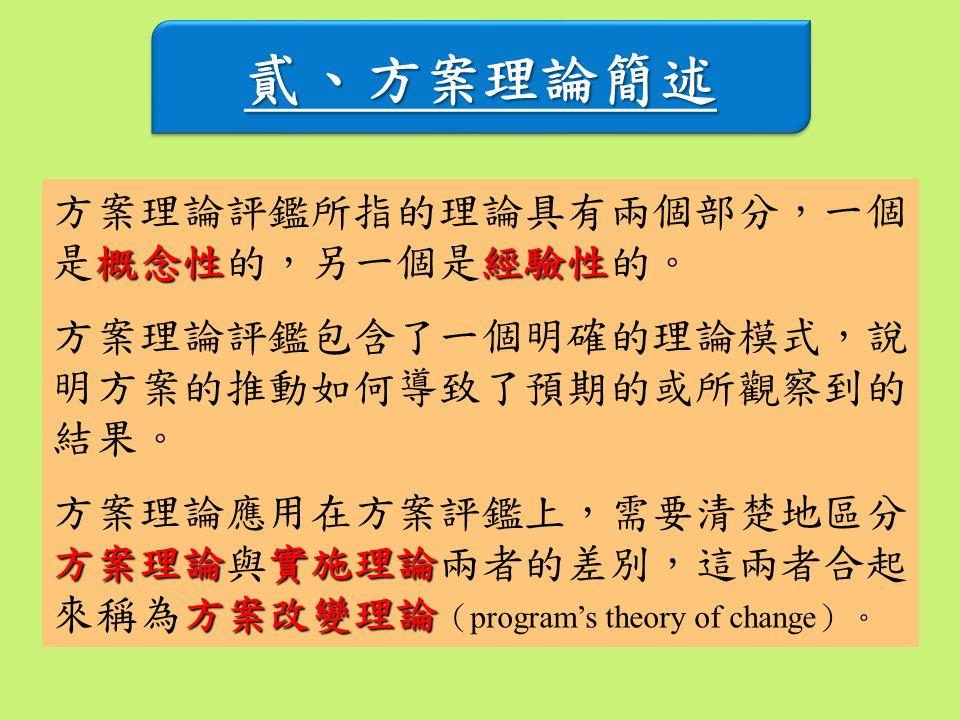 貳、方案理論簡述貳、方案理論簡述 概念性經驗性 方案理論評鑑所指的理論具有兩個部分,一個 是概念性的,另一個是經驗性的。 方案理論評鑑包含了一個明確的理論模式,說 明方案的推動如何導致了預期的或所觀察到的 結果。 方案理論實施理論 方案改變理論 方案理論應用在方案評鑑上,需要清楚地區分 方案理論與實施理論兩者的差別,這兩者合起 來稱為方案改變理論 ( program's theory of change )。