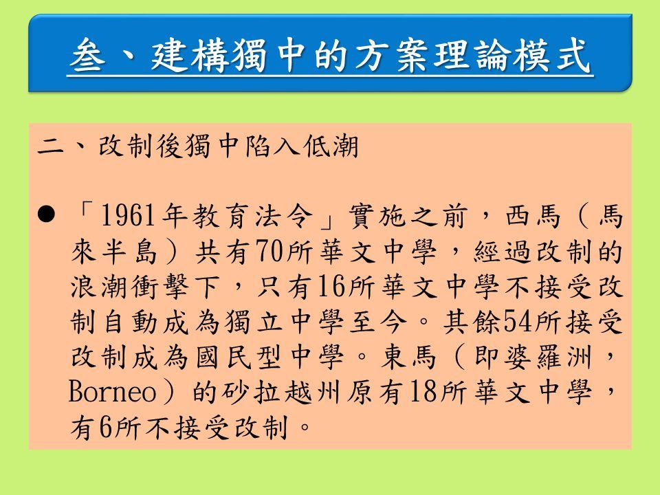 叁、建構獨中的方案理論模式叁、建構獨中的方案理論模式 二、改制後獨中陷入低潮 「1961年教育法令」實施之前,西馬(馬 來半島)共有70所華文中學,經過改制的 浪潮衝擊下,只有16所華文中學不接受改 制自動成為獨立中學至今。其餘54所接受 改制成為國民型中學。東馬(即婆羅洲, Borneo)的砂拉越州原有18所華文中學, 有6所不接受改制。