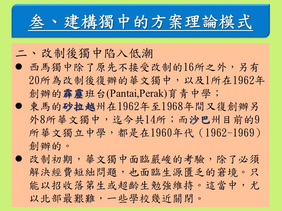 叁、建構獨中的方案理論模式叁、建構獨中的方案理論模式 二、改制後獨中陷入低潮 霹靂 西馬獨中除了原先不接受改制的16所之外,另有 20所為改制後復辦的華文獨中,以及1所在1962年 創辦的霹靂班台 (Pantai,Perak) 育青中學; 砂拉越 沙巴 東馬的砂拉越州在1962年至1968年間又復創辦另 外8所華文獨中,迄今共14所;而沙巴州目前的9 所華文獨立中學,都是在1960年代(1962-1969) 創辦的。 改制初期,華文獨中面臨嚴峻的考驗,除了必須 解決經費短絀問題,也面臨生源匱乏的窘境。只 能以招收落第生或超齡生勉強維持。這當中,尤 以北部最艱難,一些學校幾近關閉。