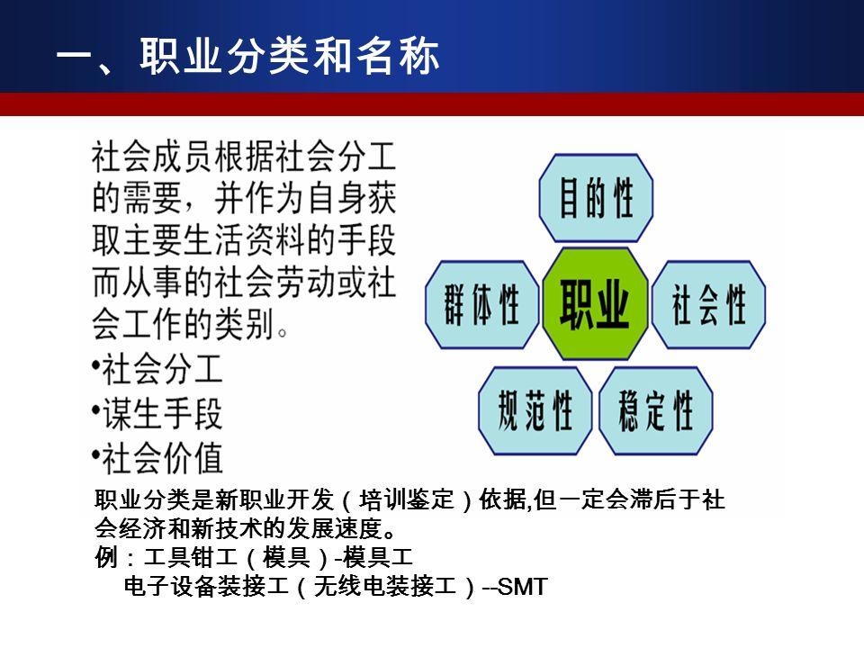 一、职业分类和名称 职业分类是新职业开发(培训鉴定)依据, 但一定会滞后于社 会经济和新技术的发展速度。 例:工具钳工(模具) - 模具工 电子设备装接工(无线电装接工) --SMT