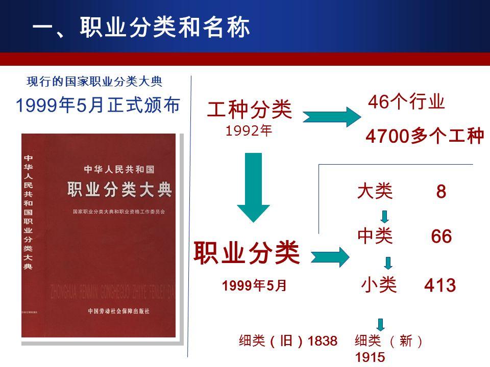 工种分类 1992 年 职业分类 1999 年 5 月 46 个行业 大类 8 中类 66 小类 413 4700 多个工种 细类 (新) 1915 1999 年 5 月正式颁布 细类(旧) 1838 现行的国家职业分类大典 一、职业分类和名称