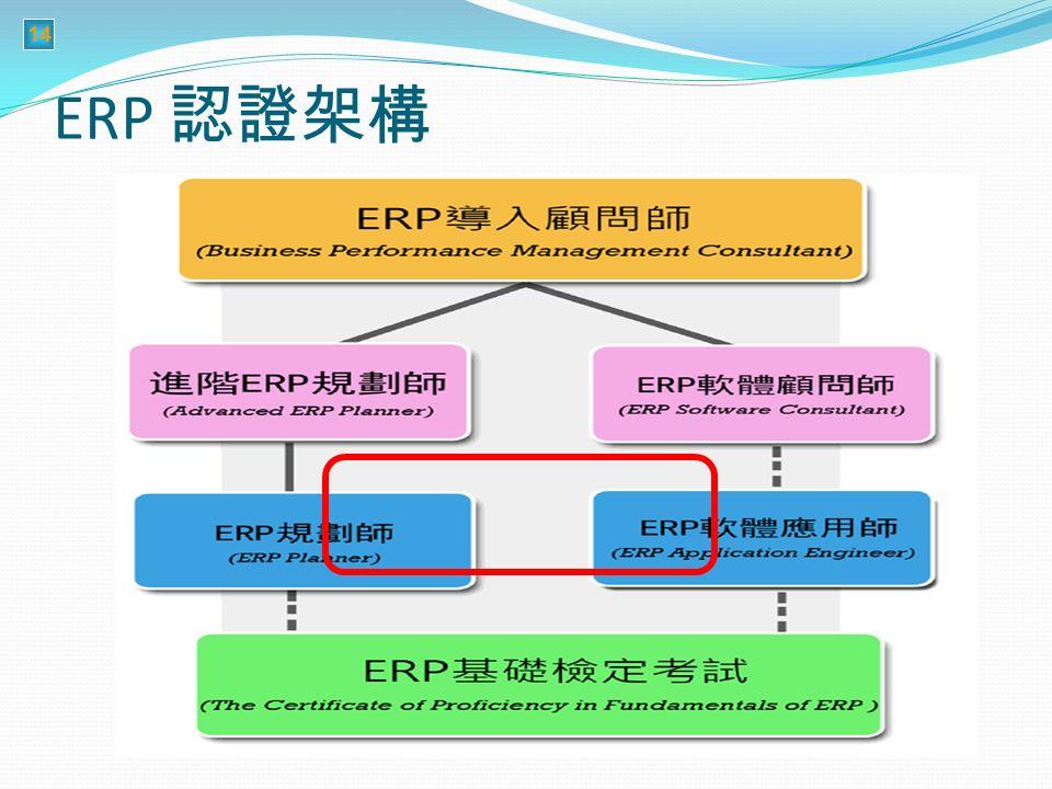 14 ERP 認證架構