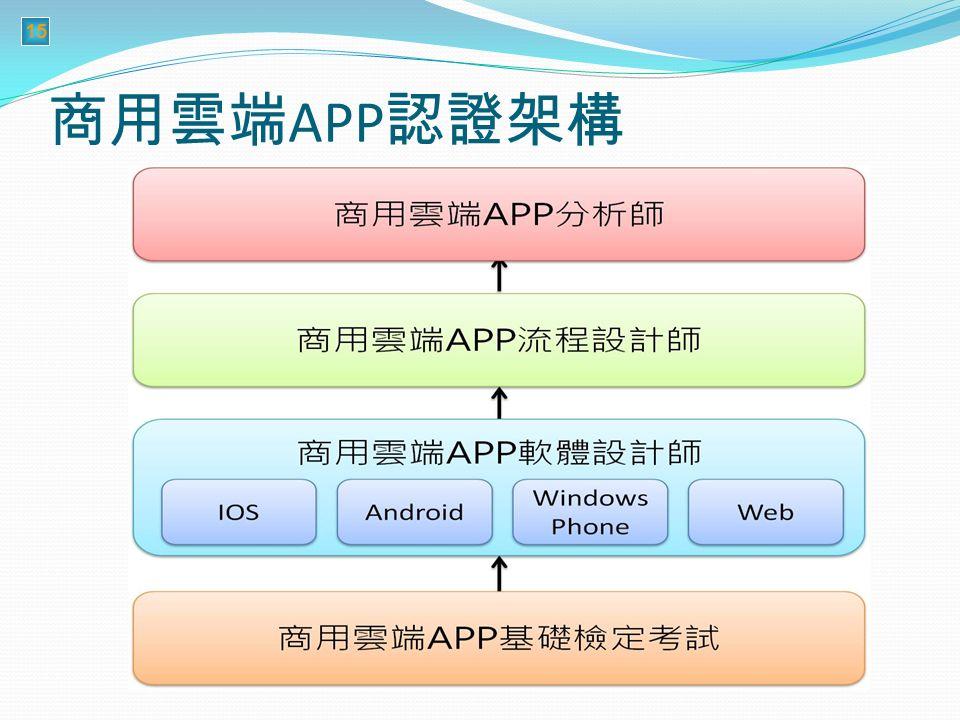 15 商用雲端 APP 認證架構