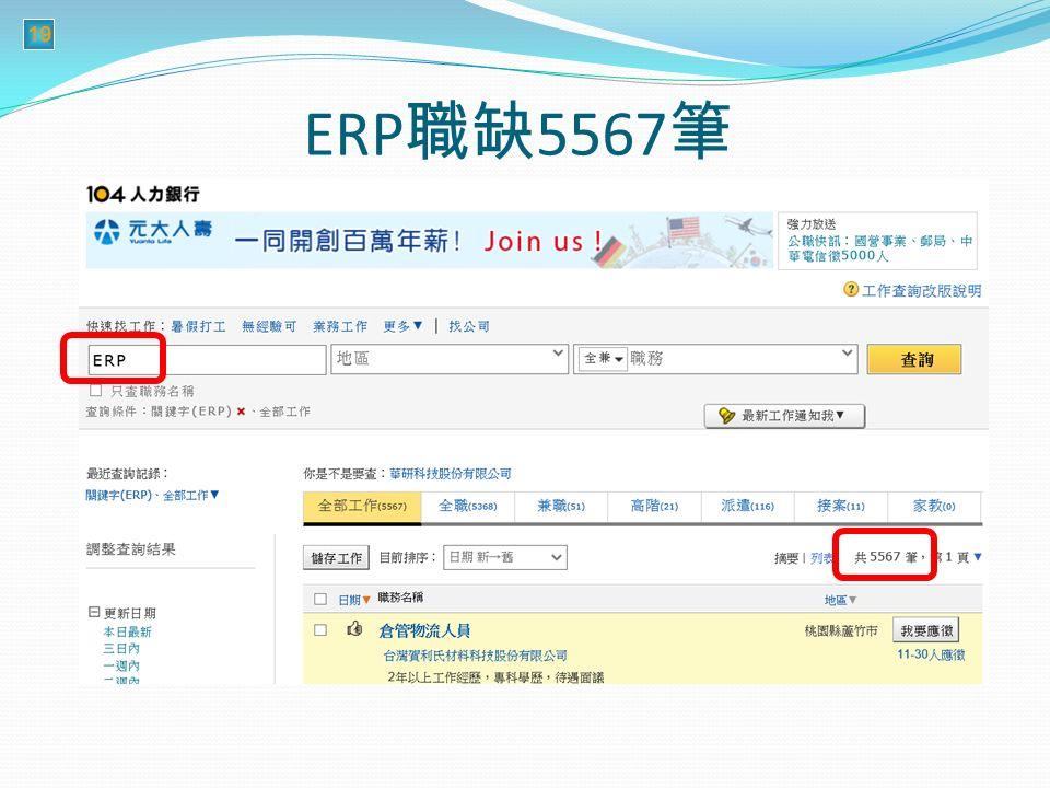 19 ERP 職缺 5567 筆