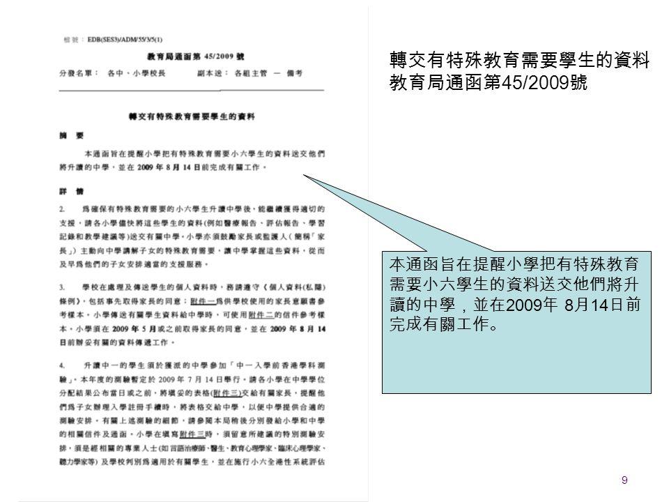 9 EDB 20090911 本通函旨在提醒小學把有特殊教育 需要小六學生的資料送交他們將升 讀的中學,並在 2009 年 8 月 14 日前 完成有關工作。 轉交有特殊教育需要學生的資料 教育局通函第 45/2009 號