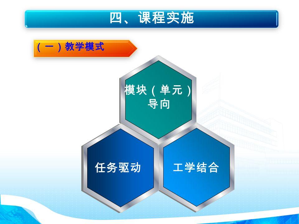 四、课程实施 (一)教学模式 工学结合 模块(单元) 导向 任务驱动