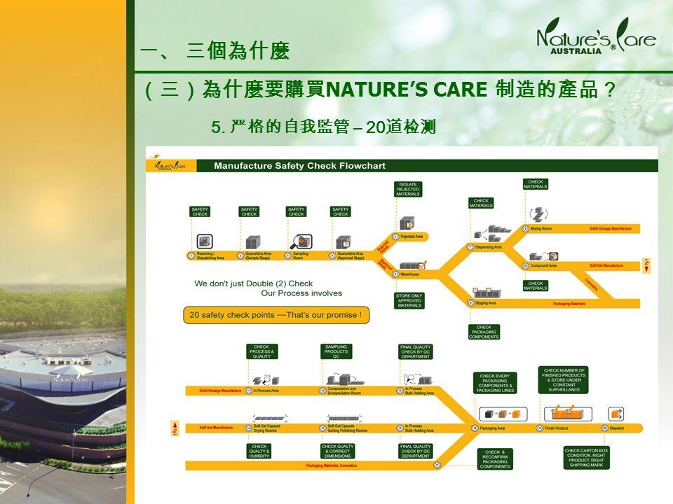 一、 三個為什麼 (三)為什麼要購買 NATURE'S CARE 制造的產品? 5. 严格的自我監管 – 20 道检测