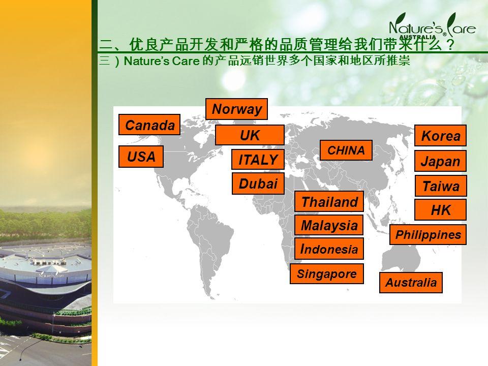 Australia Taiwa n Korea Japan USA Thailand Dubai CHINA Malaysia HK I ndonesia Singapore Canada UK ITALY Philippines Norway 二、优良产品开发和严格的品质管理给我们带来什么? 三) Nature's Care 的产品远销世界多个国家和地区所推崇