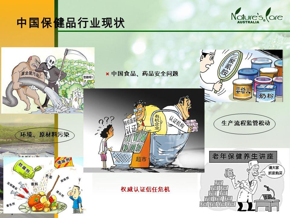 × 中国食品、药品安全问题 中国保健品行业现状 环境、原材料污染 权威认证信任危机 生产流程监管松动
