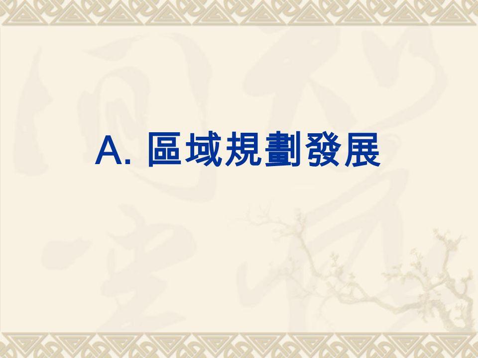 A. 區域規劃發展