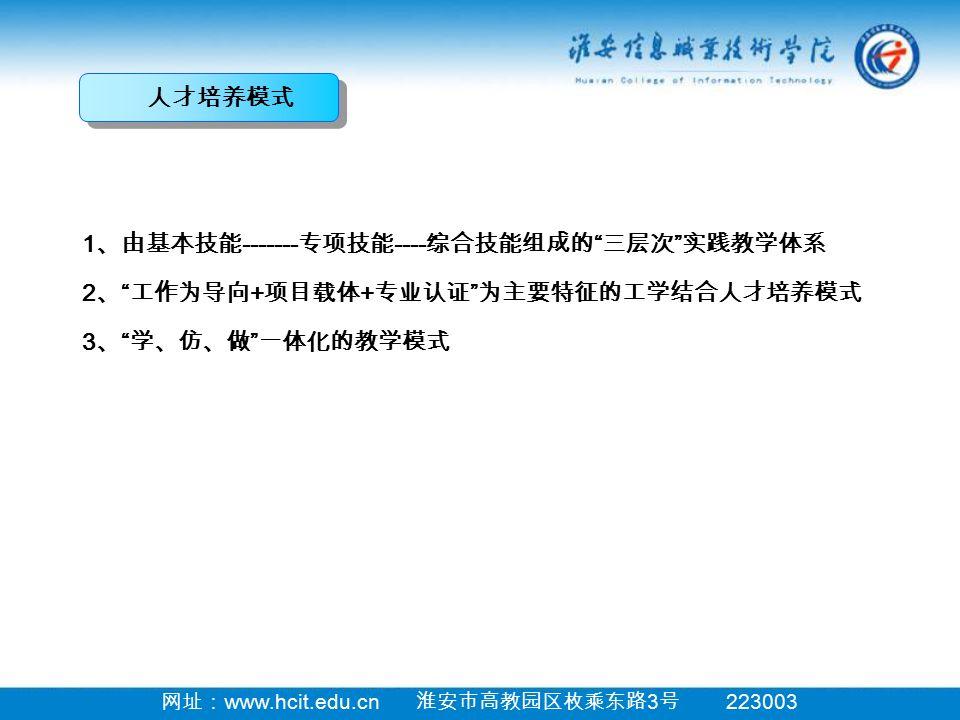 网址: www.hcit.edu.cn 淮安市高教园区枚乘东路 3 号 223003 1 、由基本技能 ------- 专项技能 ---- 综合技能组成的 三层次 实践教学体系 2 、 工作为导向 + 项目载体 + 专业认证 为主要特征的工学结合人才培养模式 3 、 学、仿、做 一体化的教学模式 人才培养模式