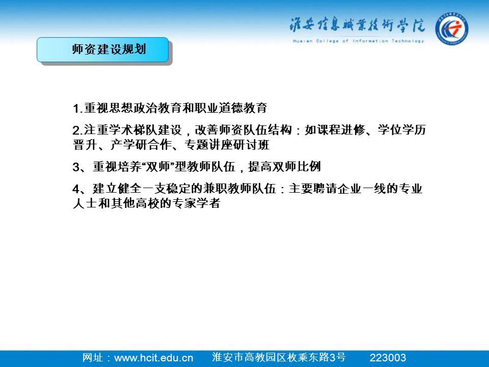 网址: www.hcit.edu.cn 淮安市高教园区枚乘东路 3 号 223003 1. 重视思想政治教育和职业道德教育 2.