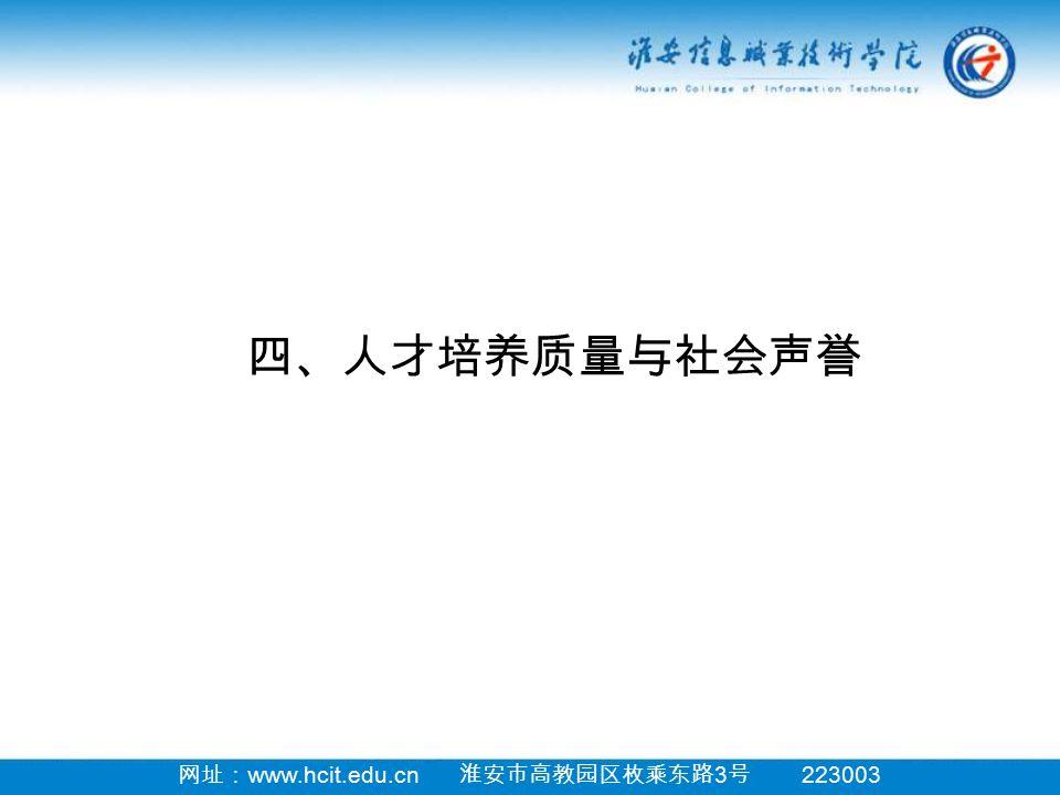 网址: www.hcit.edu.cn 淮安市高教园区枚乘东路 3 号 223003 四、人才培养质量与社会声誉