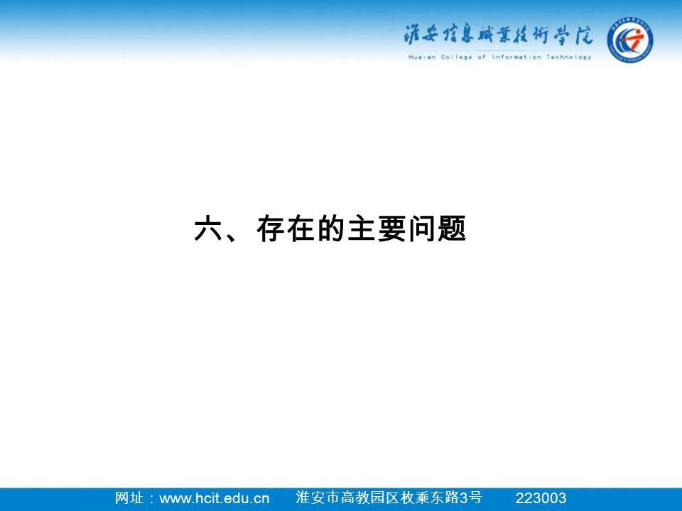 网址: www.hcit.edu.cn 淮安市高教园区枚乘东路 3 号 223003 六、存在的主要问题