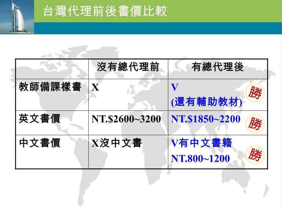 台灣代理前後書價比較 沒有總代理前有總代理後 教師備課樣書 XV ( 還有輔助教材 ) 英文書價 NT.$2600~3200NT.$1850~2200 中文書價 X 沒中文書 V 有中文書籍 NT.800~1200