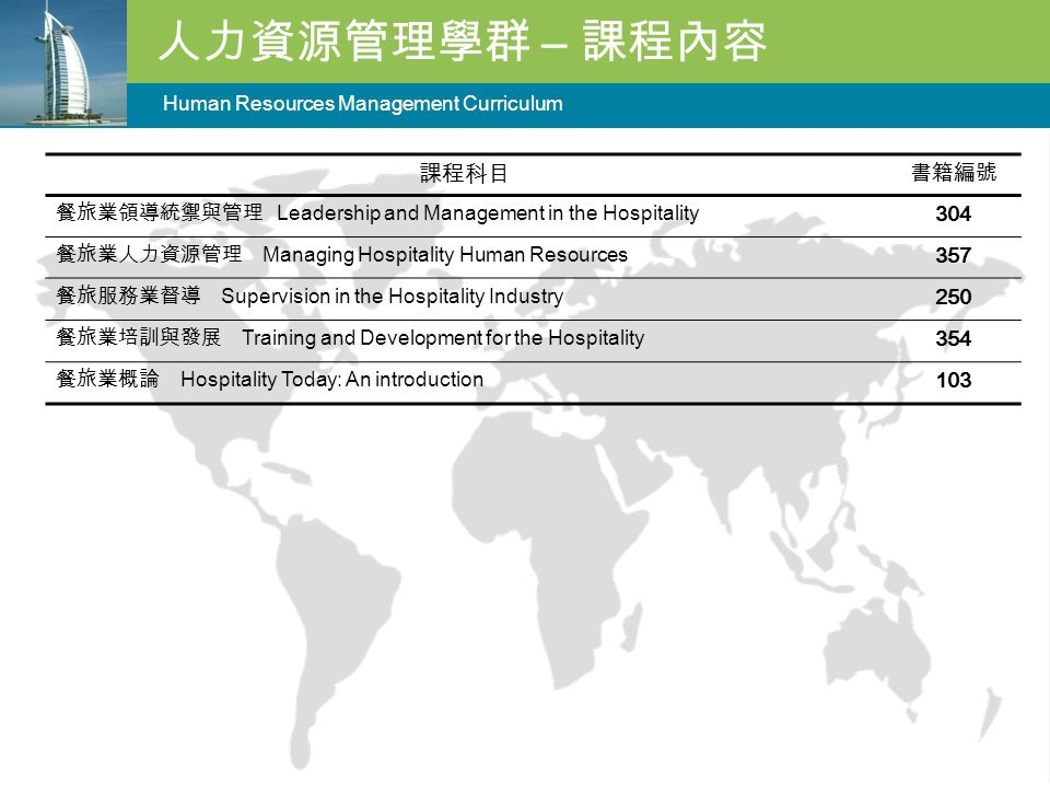 人力資源管理學群 – 課程內容 Human Resources Management Curriculum 課程科目 書籍編號 餐旅業領導統禦與管理 Leadership and Management in the Hospitality 304 餐旅業人力資源管理 Managing Hospitality Human Resources 357 餐旅服務業督導 Supervision in the Hospitality Industry 250 餐旅業培訓與發展 Training and Development for the Hospitality 354 餐旅業概論 Hospitality Today: An introduction 103