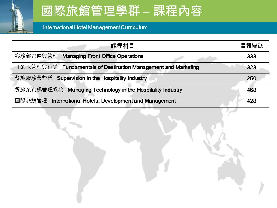 國際旅館管理學群 – 課程內容 International Hotel Management Curriculum 課程科目 書籍編號 客務部營運與管理 Managing Front Office Operations 333 目的地管理與行銷 Fundamentals of Destination Management and Marketing 323 餐旅服務業督導 Supervision in the Hospitality Industry 250 餐旅業資訊管理系統 Managing Technology in the Hospitality Industry 468 國際旅館管理 International Hotels: Development and Management 428