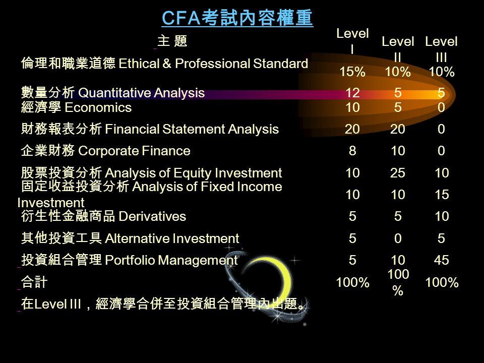 在 3 年內通過第一階段考試 在 7 年中完成全部三個階段考試 若在 7 年內未能通過全部考試,則需重新註冊,但考過的階段仍可以保留資格。 第一階段考試( Level I ) 考題為單選題 __ 共 240 題 __ 考試時間為 6 個小時 第二階段( Level II ) AIMR 已公告自 2005 年考試將改為 100% 選擇題 第三階段考試( Level III ) 考試形式是 50% 的論文和 50% 的應用題 __ 以英文作答