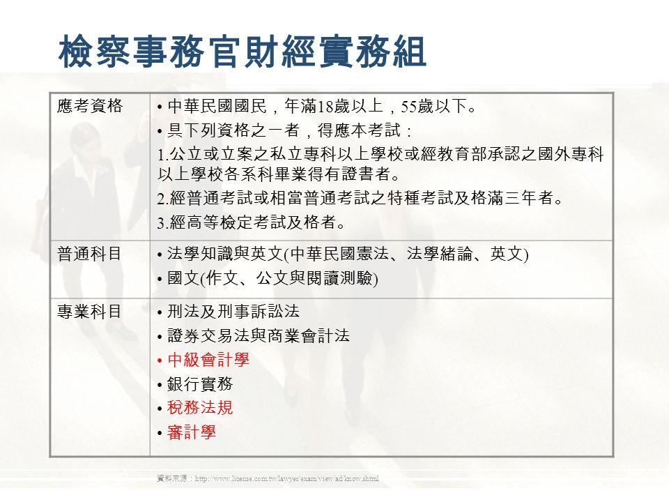 檢察事務官財經實務組 應考資格 中華民國國民,年滿 18 歲以上, 55 歲以下。 具下列資格之一者,得應本考試: 1.