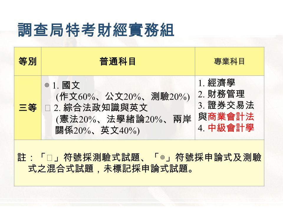 調查局特考財經實務組 等別普通科目 專業科目 三等 ◎ 1. 國文 ( 作文 60% 、公文 20% 、測驗 20%) ※ 2.