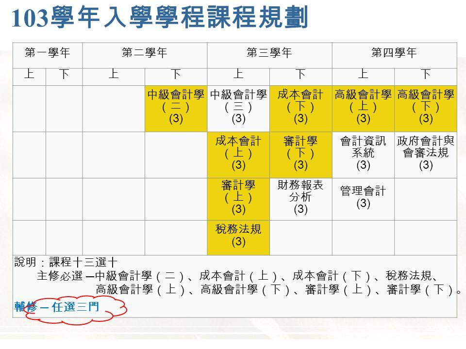 103 學年入學學程課程規劃 第一學年 第二學年第三學年第四學年 上下上下上下上下 中級會計學 (二) (3) 中級會計學 (三) (3) 成本會計 (下) (3) 高級會計學 (上) (3) 高級會計學 (下) (3) 成本會計 (上) (3) 審計學 (下) (3) 會計資訊 系統 (3) 政府會計與 會審法規 (3) 審計學 (上) (3) 財務報表 分析 (3) 管理會計 (3) 稅務法規 (3) 說明:課程十三選十 主修必選 ─ 中級會計學(二)、成本會計(上)、成本會計(下)、稅務法規、 高級會計學(上)、高級會計學(下)、審計學(上)、審計學(下)。 輔修 ─ 任選三門